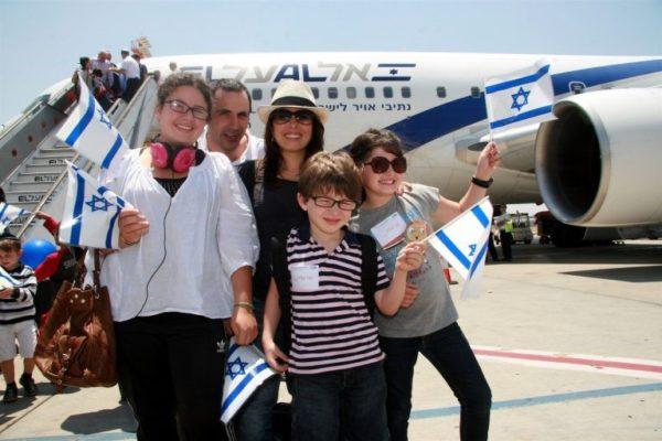 Как эмигрировать из России в Израиль в 2020 году