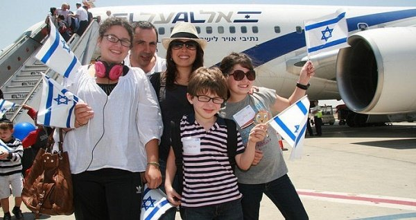 Страховку в Израиль оформляют в местном аэропорту