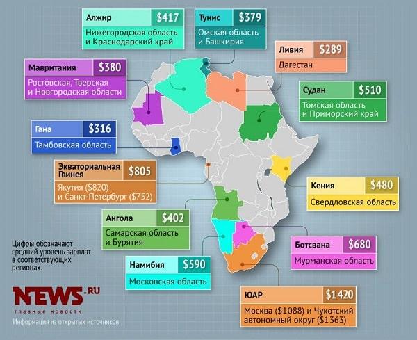 Зарплаты в ЮАР на карте