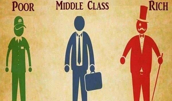 Бедный, средний и богатый типы