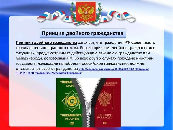Принцип двойного гражданства