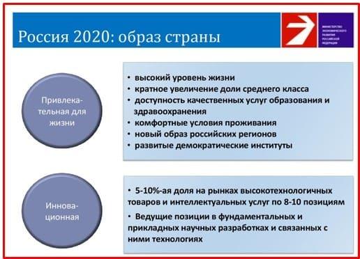 Россия 2020: образ страны